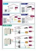 Каталог «Тепловые насосы - Engvent.ru - Page 6