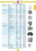 Ventilatoren - Felderer - Seite 2