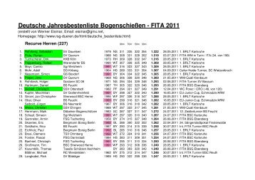 Jahresbestenliste - FITA 2011 - RSG Düren eV
