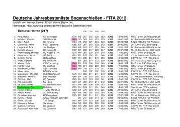 Jahresbestenliste - FITA 2012 - RSG Düren eV