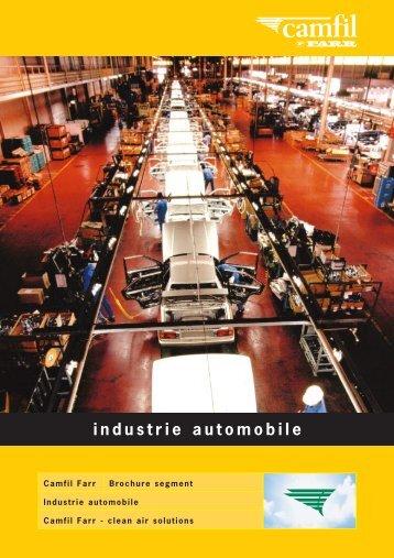 industrie automobile - Annuaire