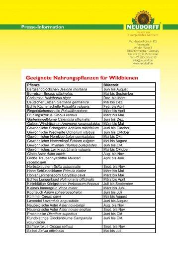 Geeignete Nahrungspflanzen für Wildbienen - Neudorff