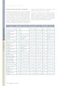 Overview of the HCT - Higher Colleges of Technology - Page 6