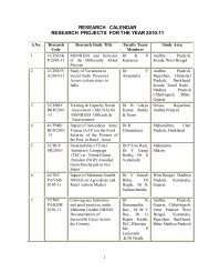 research calendar research projects for the year 2010-11 - National ...