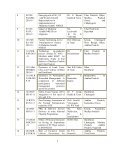 research calendar research projects for the year 2010-11 - National ... - Page 2