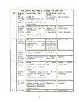 research calendar research projects for the year 2010-11 - National ... - Page 4