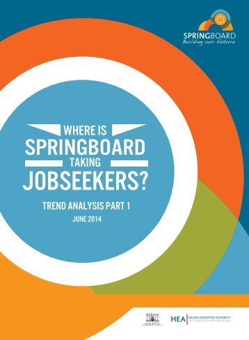 Springboard Trend Analysis