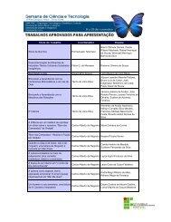 Trabalhos Aprovados_SC&T - Ifrn