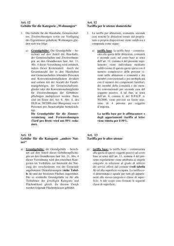 Verordnung über die Anwendung der Abfallgebühr