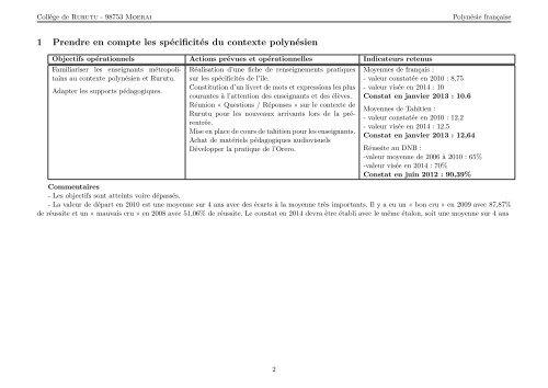 Projet 2010-2014 Bilan d'étape octobre 2012 - Direction des ...