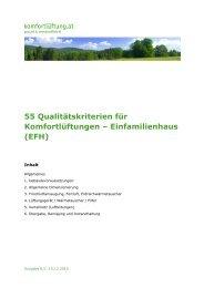 55 Qualitätskriterien Komfortlüftung für das EFH