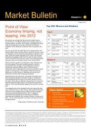 Market Bulletin - CommSec