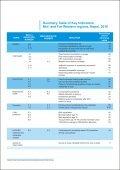 MICS-report 4 - AIDS Data Hub - Page 5