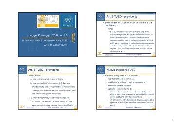 Atti convegno - Ordine degli Architetti della Provincia di Verona