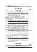 Plantilla de precios unitarios - Page 3