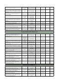 Liste des Marchés publics notifiés pour l'année 2012 (pdf ... - Suresnes - Page 2