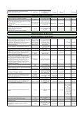 Liste des Marchés publics notifiés pour l'année 2012 (pdf ... - Suresnes - Page 3