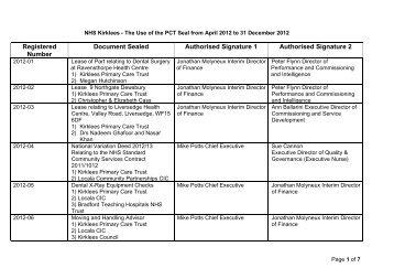Registered Number Document Sealed Authorised ... - NHS Kirklees