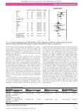 Genome-wide association study meta-analysis of chronic ... - Page 7