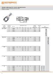 XXX Tubular cable lugs 0.5 - 6 mm², standard-series