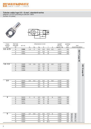 XXX Tubular cable lugs 0.5 - 6 mm², standard-series