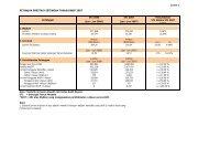 Half Year Report 2007 KWSP - Operasi (Final Malay)