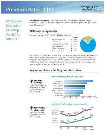2012 Average premium rate fact sheet 1 - Workers' Compensation ...