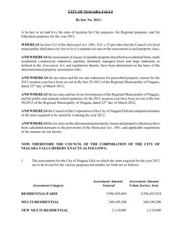 2012 Tax Levy By-law