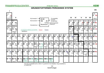 Grundstoffernes periodiske system - LMFK