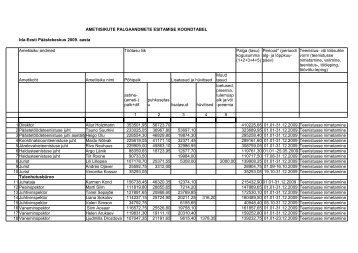 palgaandmed 2009.pdf