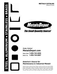 2005 MetalsDepot Catalog - CIM