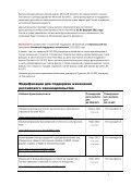 Планы разработки для России - TechNet Blogs - Page 3