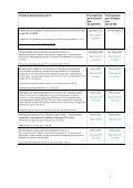 Планы разработки для России - TechNet Blogs - Page 6
