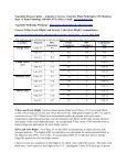 Vegetable Crop Update 5/30/12 - University of Wisconsin-Madison - Page 3