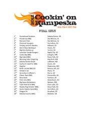 Parrothead Smokers Dakota Dunes, SD Ponderosa BBQ Des ...