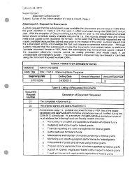 Audit List Items for Procedures Manual - ACET