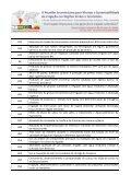 Seção Poster I – 04 DE ABRIL - UFRB - Page 3