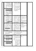 102 學年度科技校院二年制技藝技能優良學生保送及甄審入學招生簡章 - Page 4