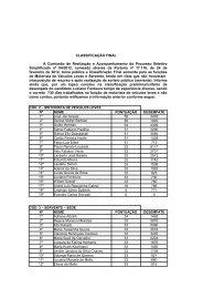 CÓD. 2 – MOTORISTA DE VEÍCULOS LEVES Nº NOME ...