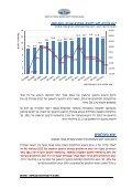 סיכום רבעון ראשון 2012 - מכון היצוא הישראלי - Page 4