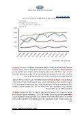 סיכום רבעון ראשון 2012 - מכון היצוא הישראלי - Page 6