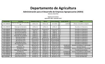 Contratos ADEA - leydetransicion2012.pr.gov