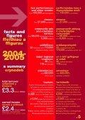 Adroddiad blynyddol 2004-2005 Annual Reportpdf 544K - Page 5