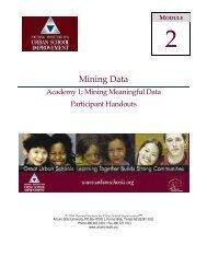 Mining Data - NIUSI Leadscape