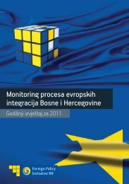 Monitoring procesa evropskih integracija Bosne i Hercegovine