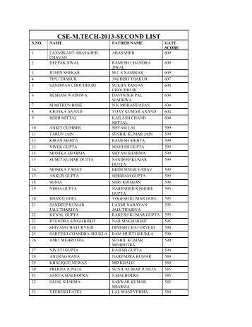 (CSE/ECE) Admission 2013 on GATE Score basis