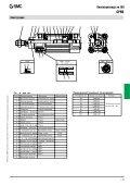 Пневмоцилиндры по ISO СP96 - SMC - Page 6
