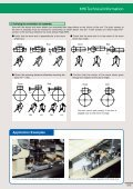 Worm Gear Pair - Page 7
