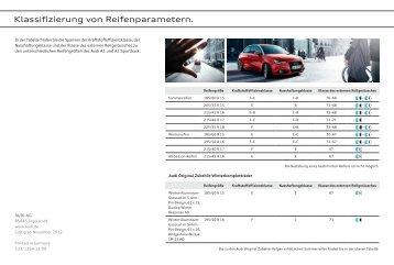 Klassifizierung von Reifenparametern. Klassifizierung von ... - Audi