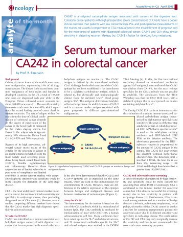 Serum tumour marker CA242 in colorectal cancer